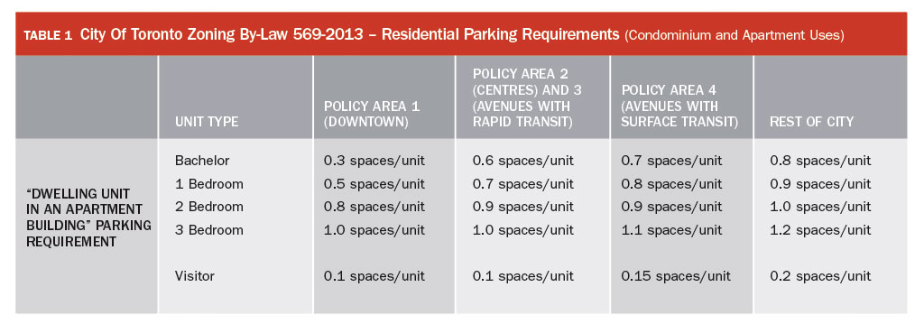 ParkingSpaces_1