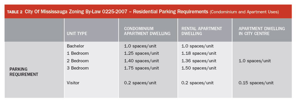ParkingSpaces_2