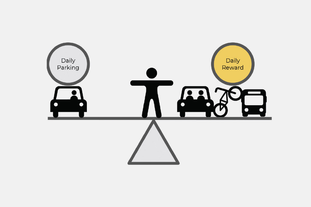 Adapt Or Die: Survival Tips for the Era of New Mobility
